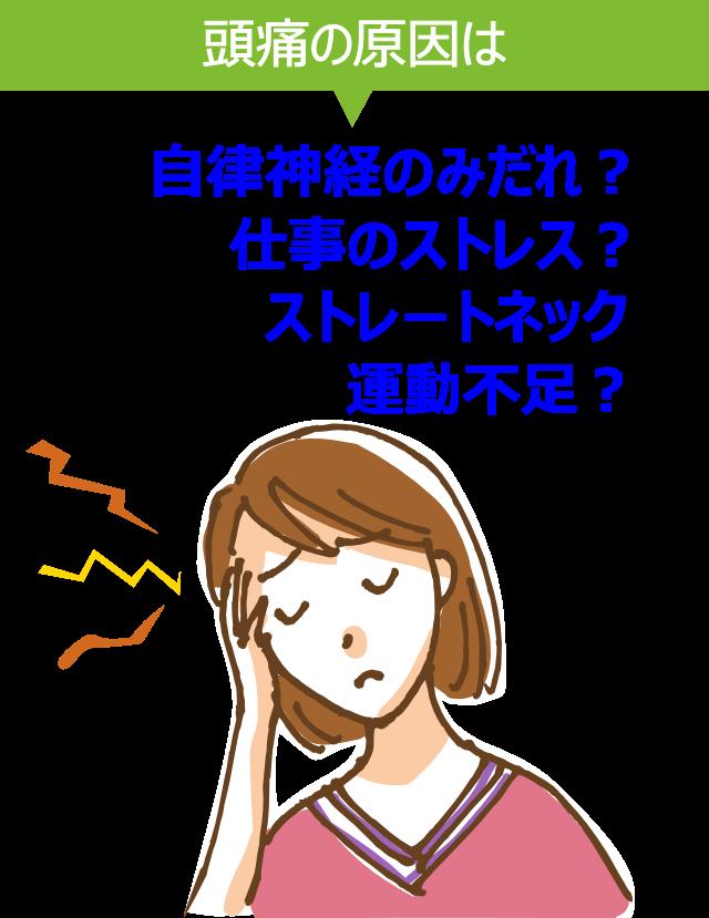 頭痛が起きる原因