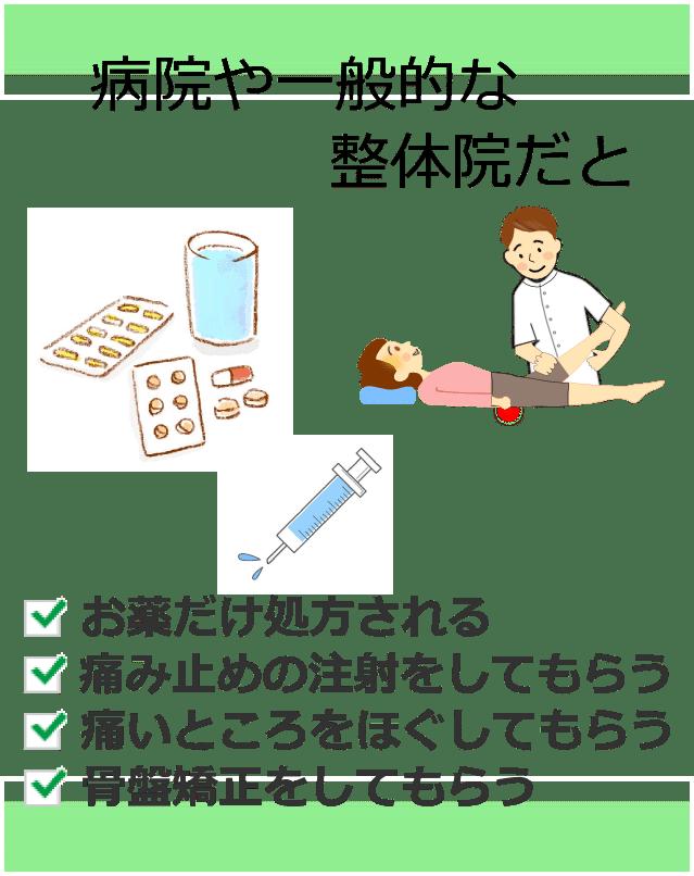 病院や一般的な整体院での対処法